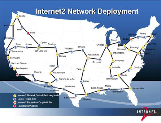 Internet2 100Gbps netwerk