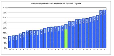EU-internet_stat-klein