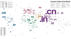 ccTLD_poster250-125