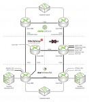 Proserve-netwerk