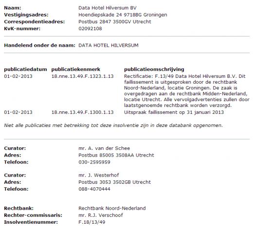Centraalinsolventieregster faillisement Data Hotel Hilversum