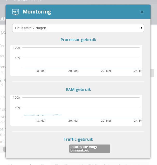 ovh-cp-monitoring