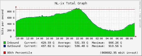 trafficImg-nlix
