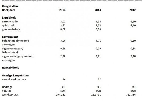 Shock Media Ratios 2014