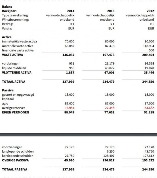XXL Webhosting Balans 2014