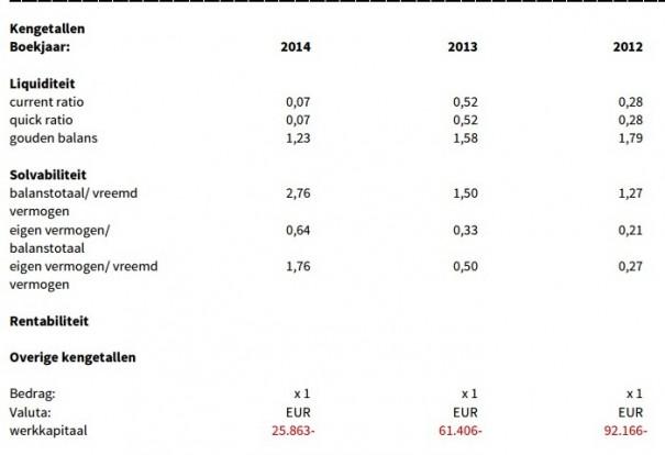 XXL Webhosting Ratios 2014