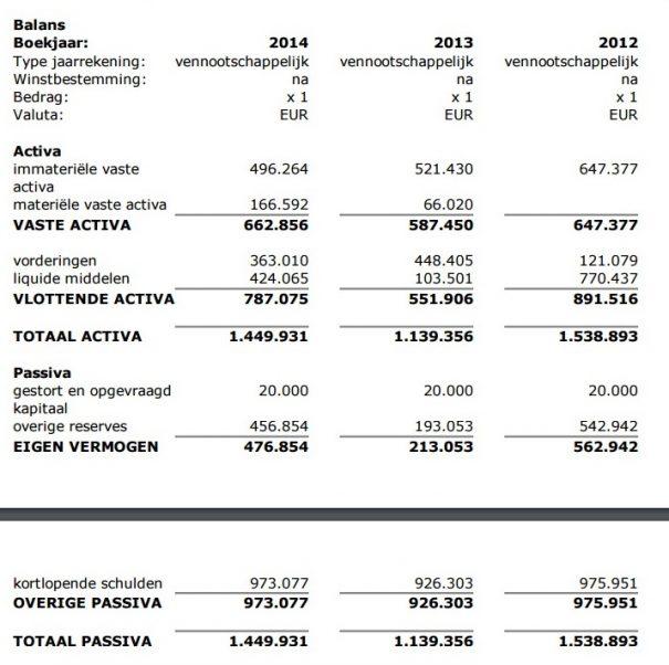Provider Balans 2014