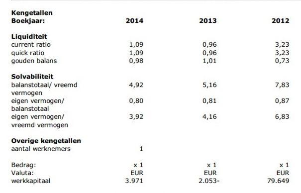Superior Ratios 2014