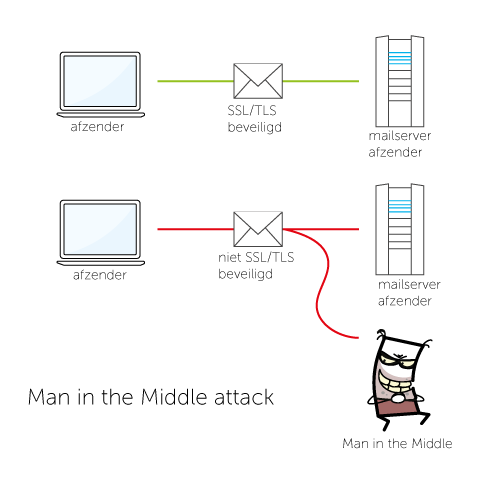 man-in-the-middle-attack2