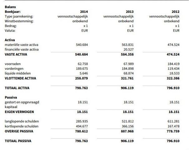 Systemec Balans 2014