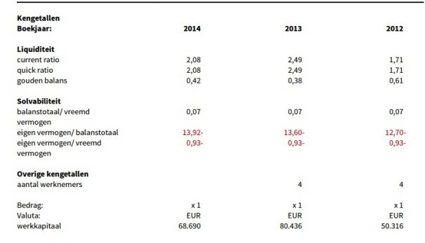 sitebytes-ratios-2014