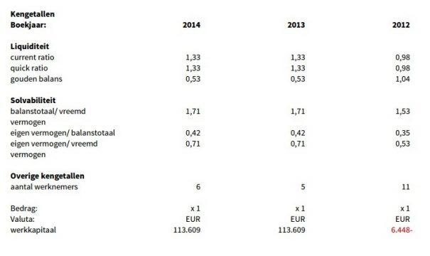 the-registrar-company-ratios-2014