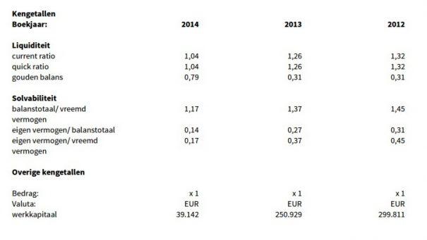protagonist-ratios-2014